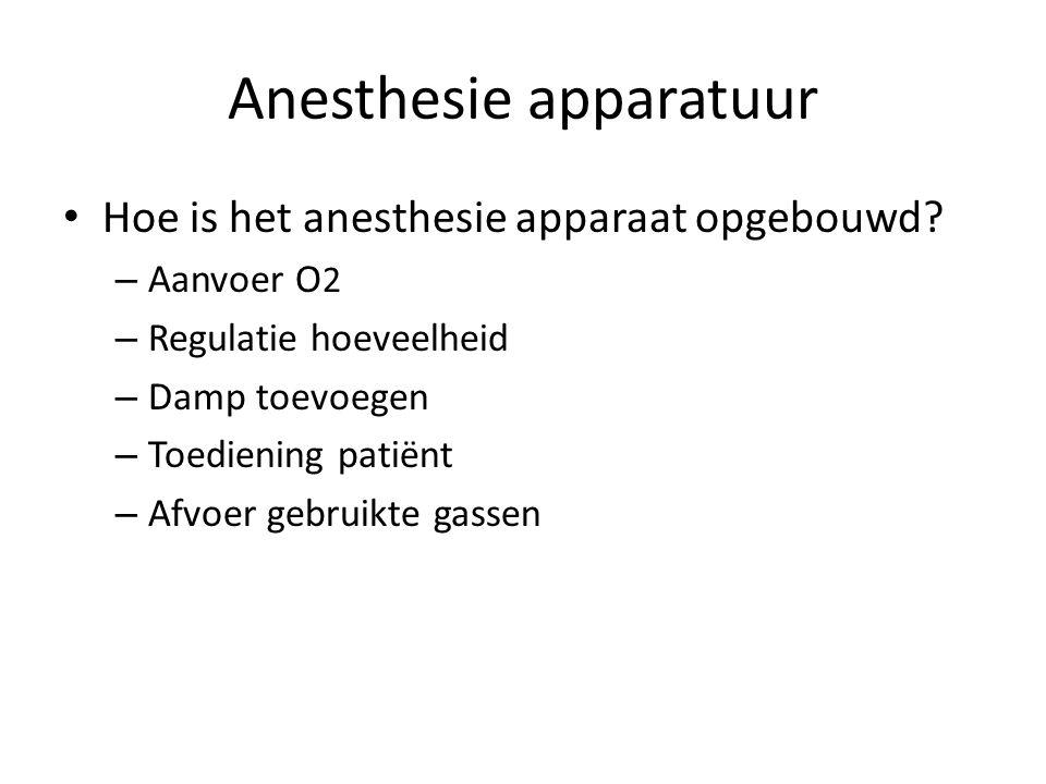 Anesthesie apparatuur