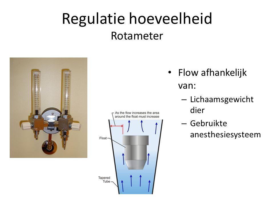 Regulatie hoeveelheid Rotameter