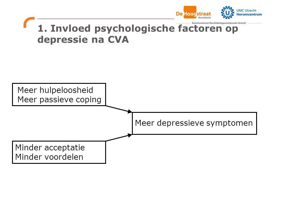 1. Invloed psychologische factoren op depressie na CVA