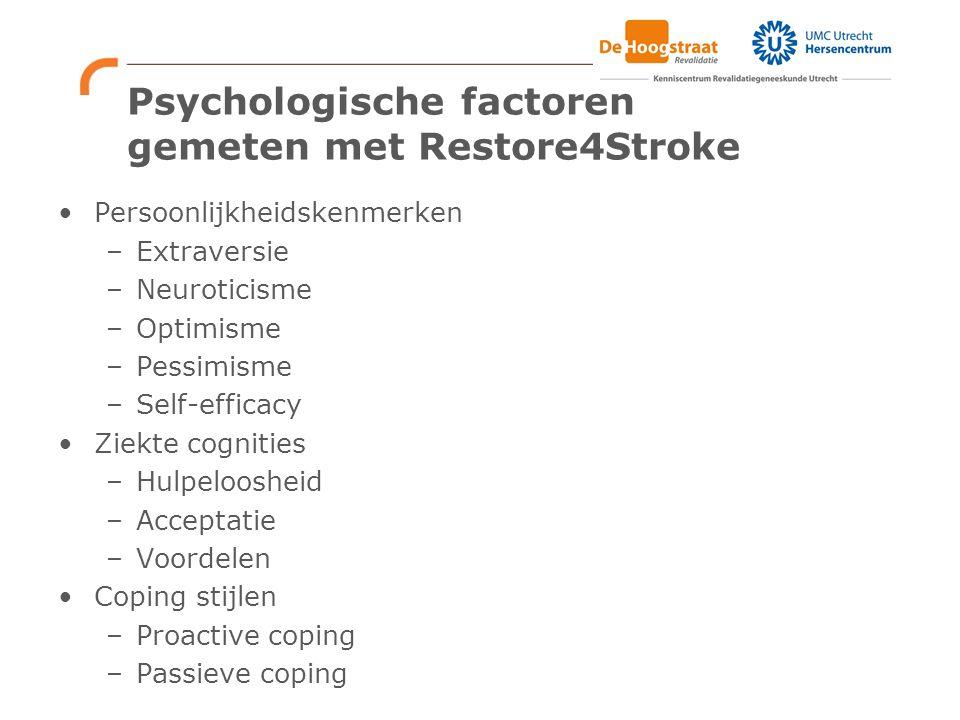 Psychologische factoren gemeten met Restore4Stroke