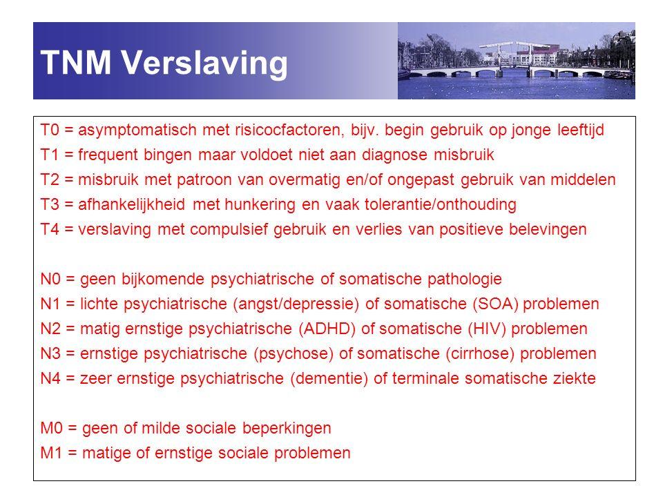 TNM Verslaving T0 = asymptomatisch met risicocfactoren, bijv. begin gebruik op jonge leeftijd.