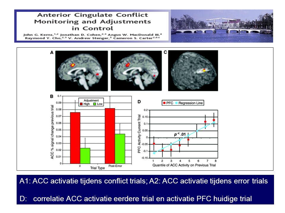 A1: ACC activatie tijdens conflict trials; A2: ACC activatie tijdens error trials