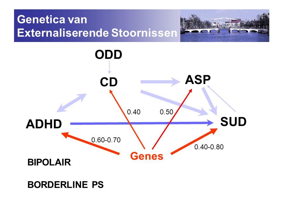 ODD ASP CD SUD ADHD Genetica van Externaliserende Stoornissen Genes