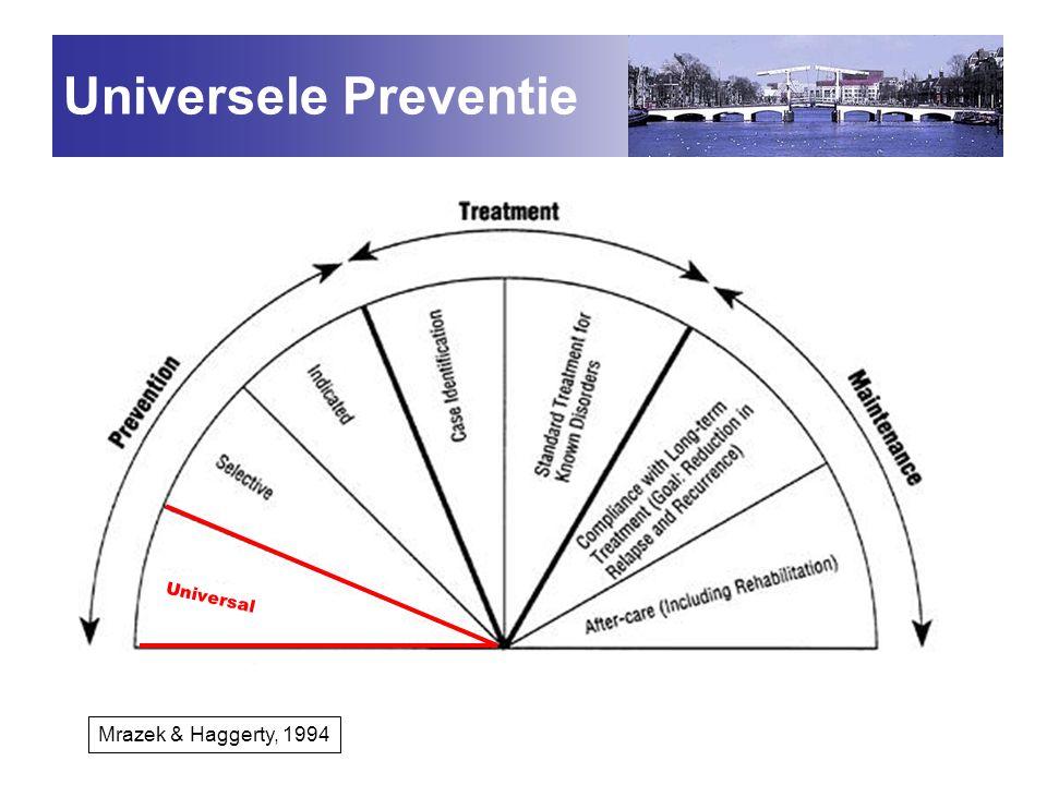 Universele Preventie Universal Mrazek & Haggerty, 1994