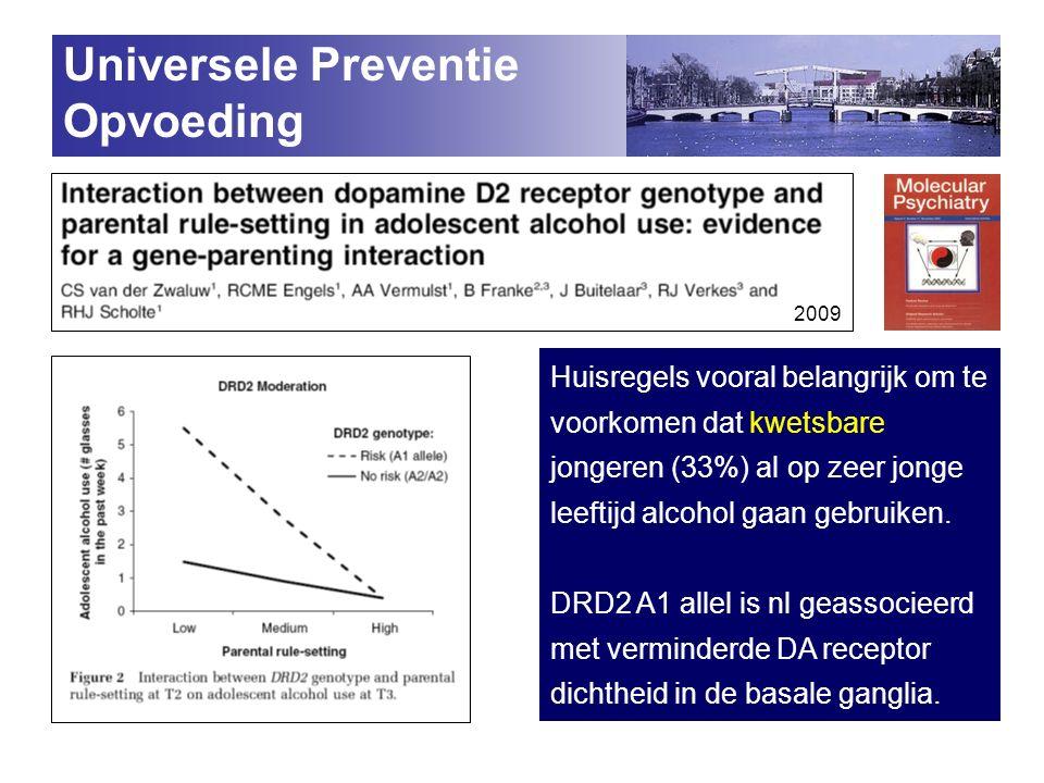 Universele Preventie Opvoeding