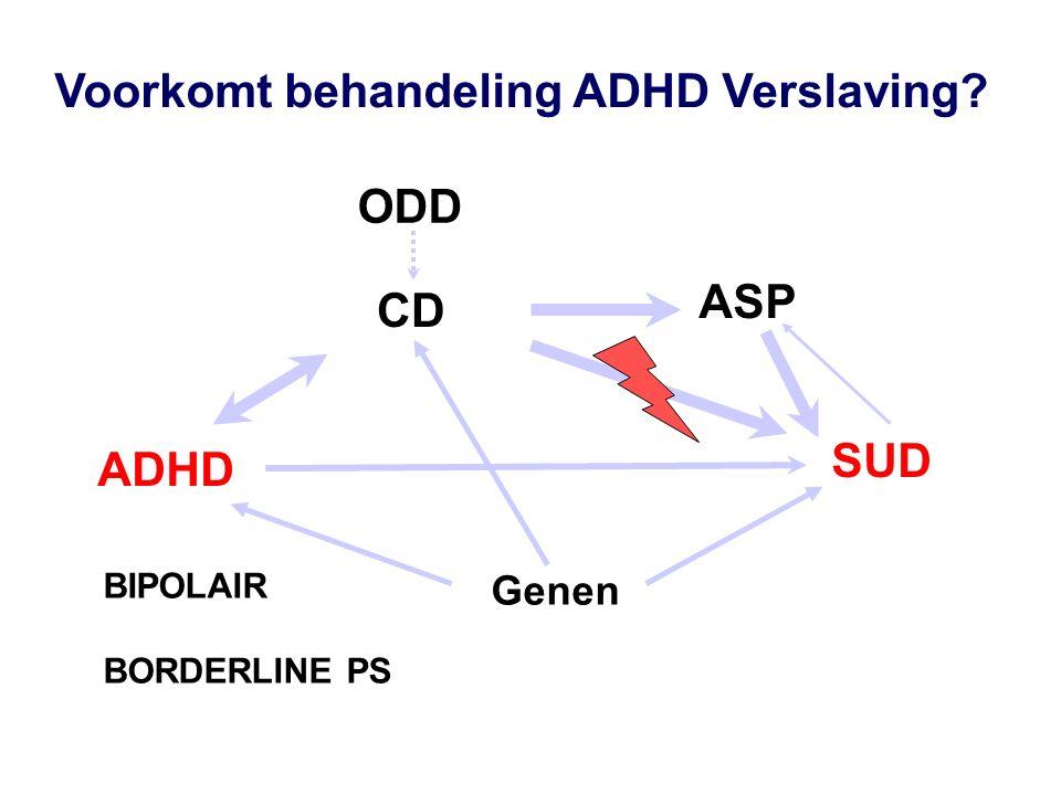 Voorkomt behandeling ADHD Verslaving