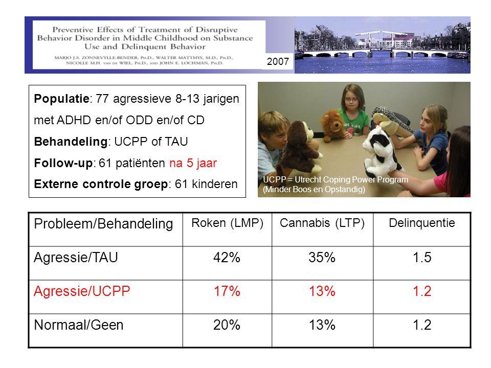 Probleem/Behandeling Agressie/TAU 42% 35% 1.5 Agressie/UCPP 17% 13%