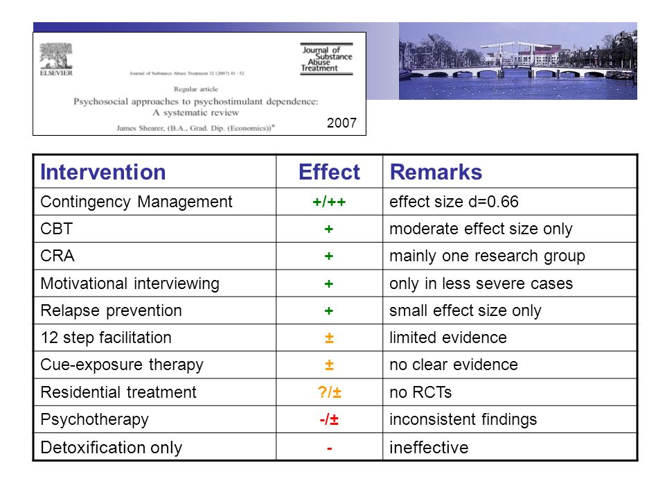 Intervention Effect Remarks Detoxification only - ineffective