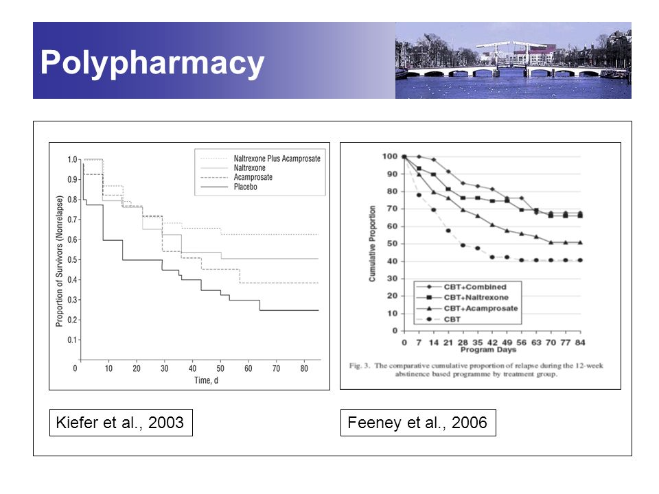Polypharmacy Kiefer et al., 2003 Feeney et al., 2006