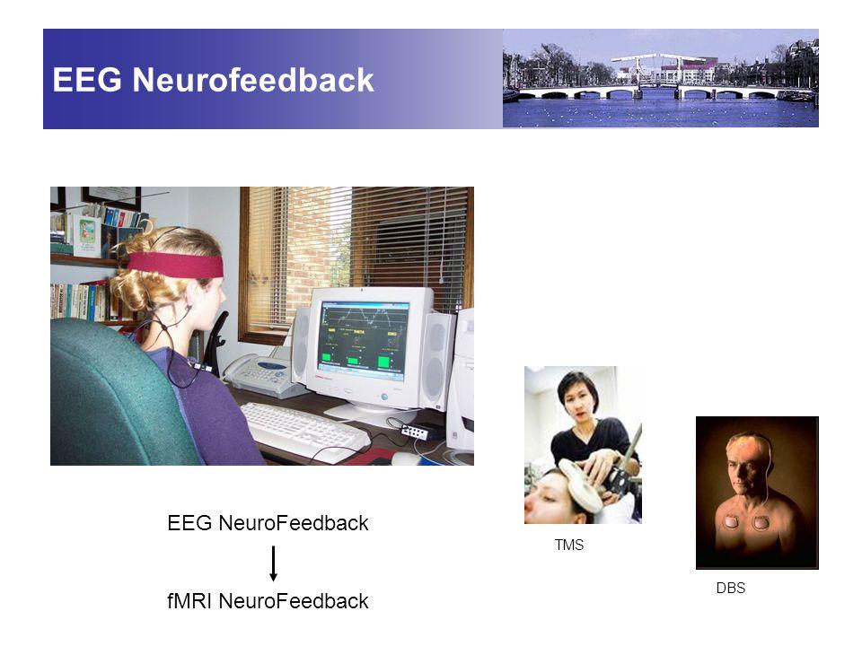 EEG Neurofeedback EEG NeuroFeedback fMRI NeuroFeedback TMS DBS