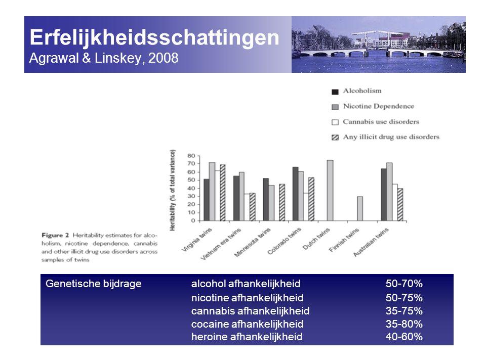 Erfelijkheidsschattingen Agrawal & Linskey, 2008