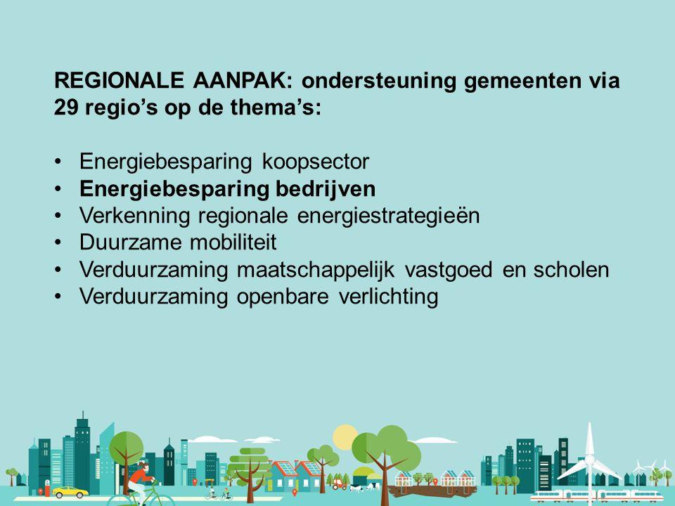 Energiebesparing koopsector Energiebesparing bedrijven