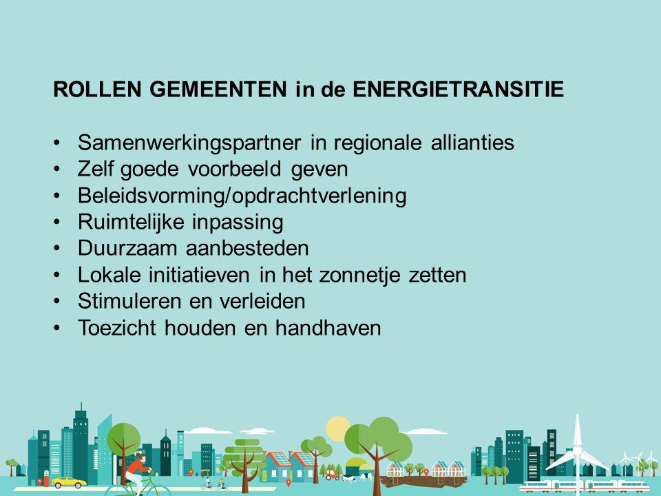 ROLLEN GEMEENTEN in de ENERGIETRANSITIE