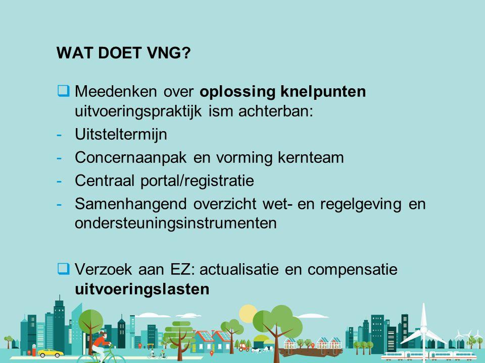 Meedenken over oplossing knelpunten uitvoeringspraktijk ism achterban: