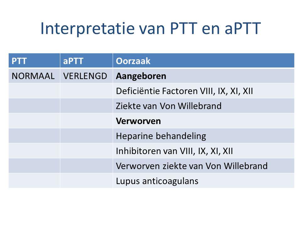 Interpretatie van PTT en aPTT