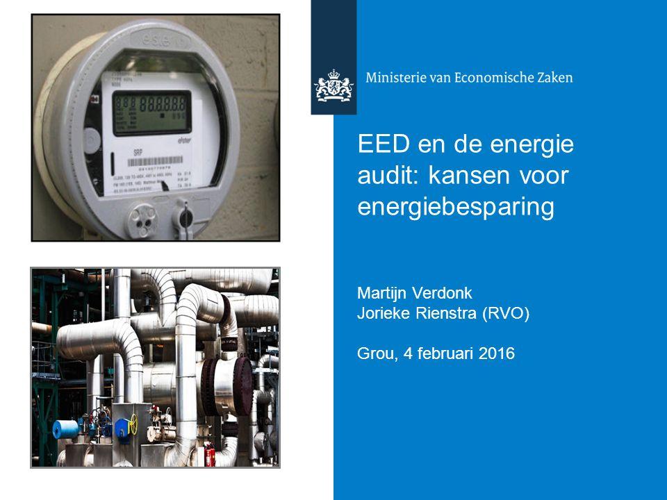 EED en de energie audit: kansen voor energiebesparing
