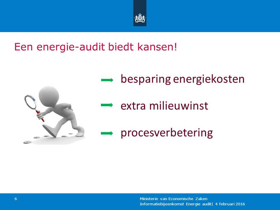Een energie-audit biedt kansen!
