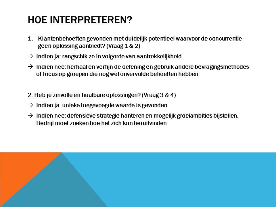 Hoe interpreteren Klantenbehoeften gevonden met duidelijk potentieel waarvoor de concurrentie geen oplossing aanbiedt (Vraag 1 & 2)