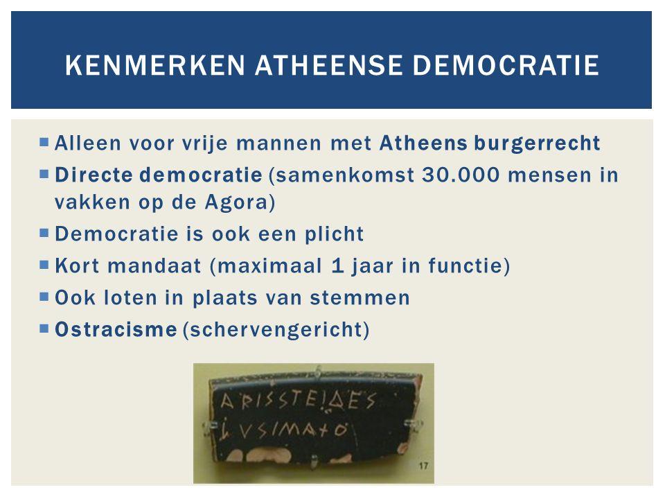 Kenmerken Atheense democratie