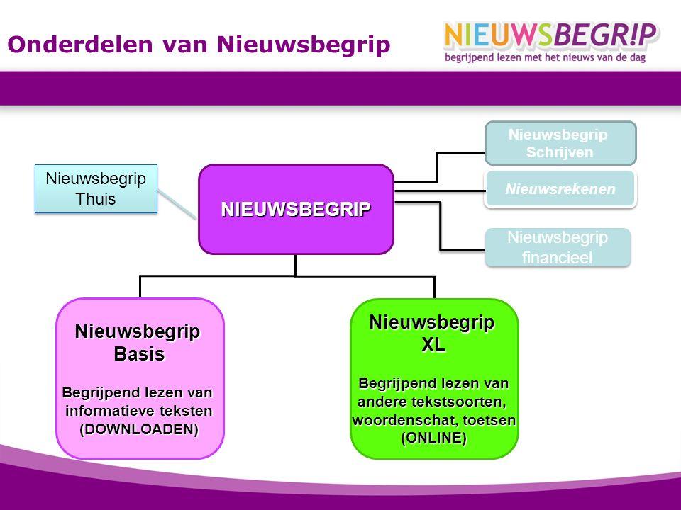 Onderdelen van Nieuwsbegrip