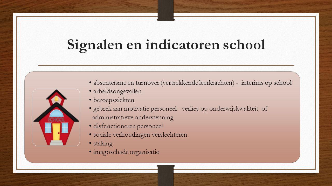 Signalen en indicatoren school