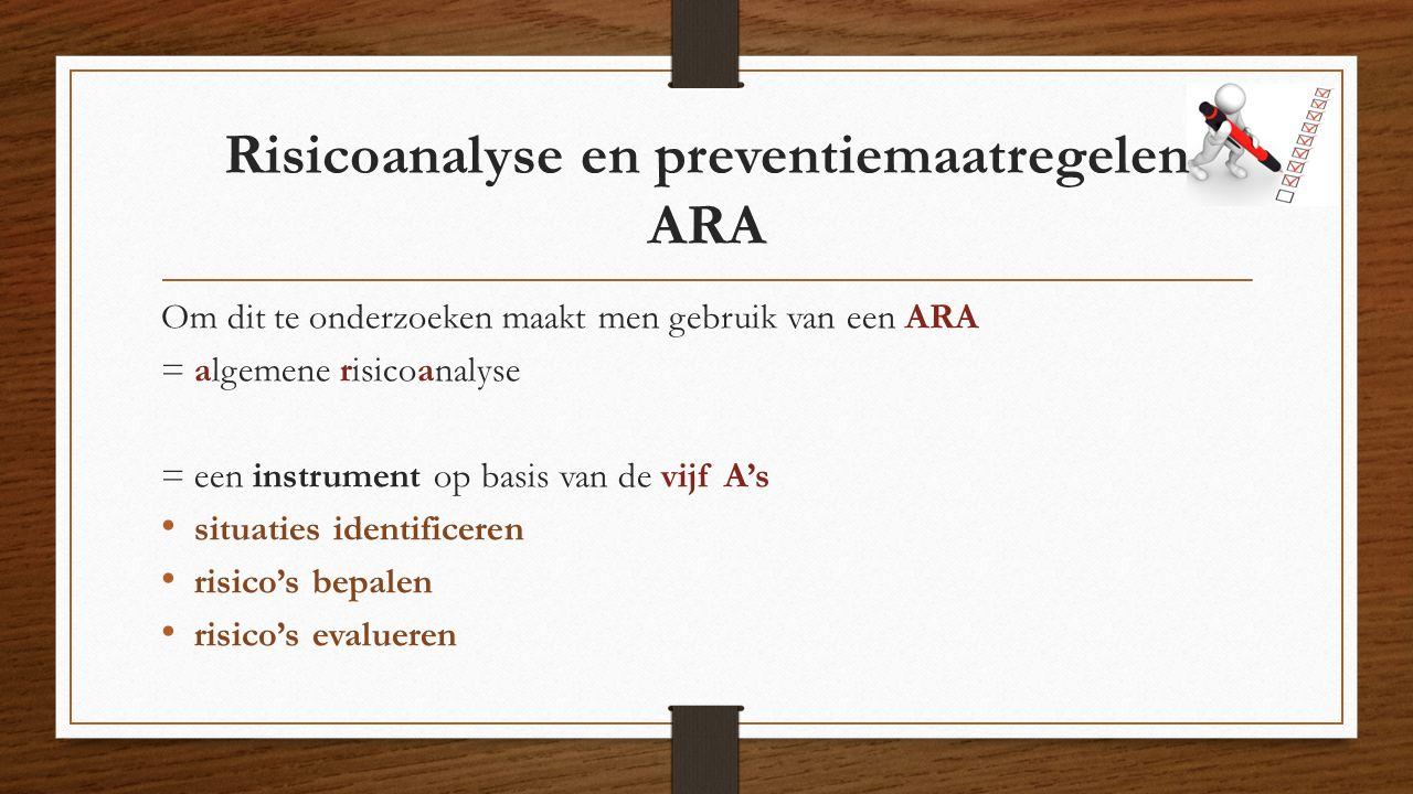Risicoanalyse en preventiemaatregelen ARA