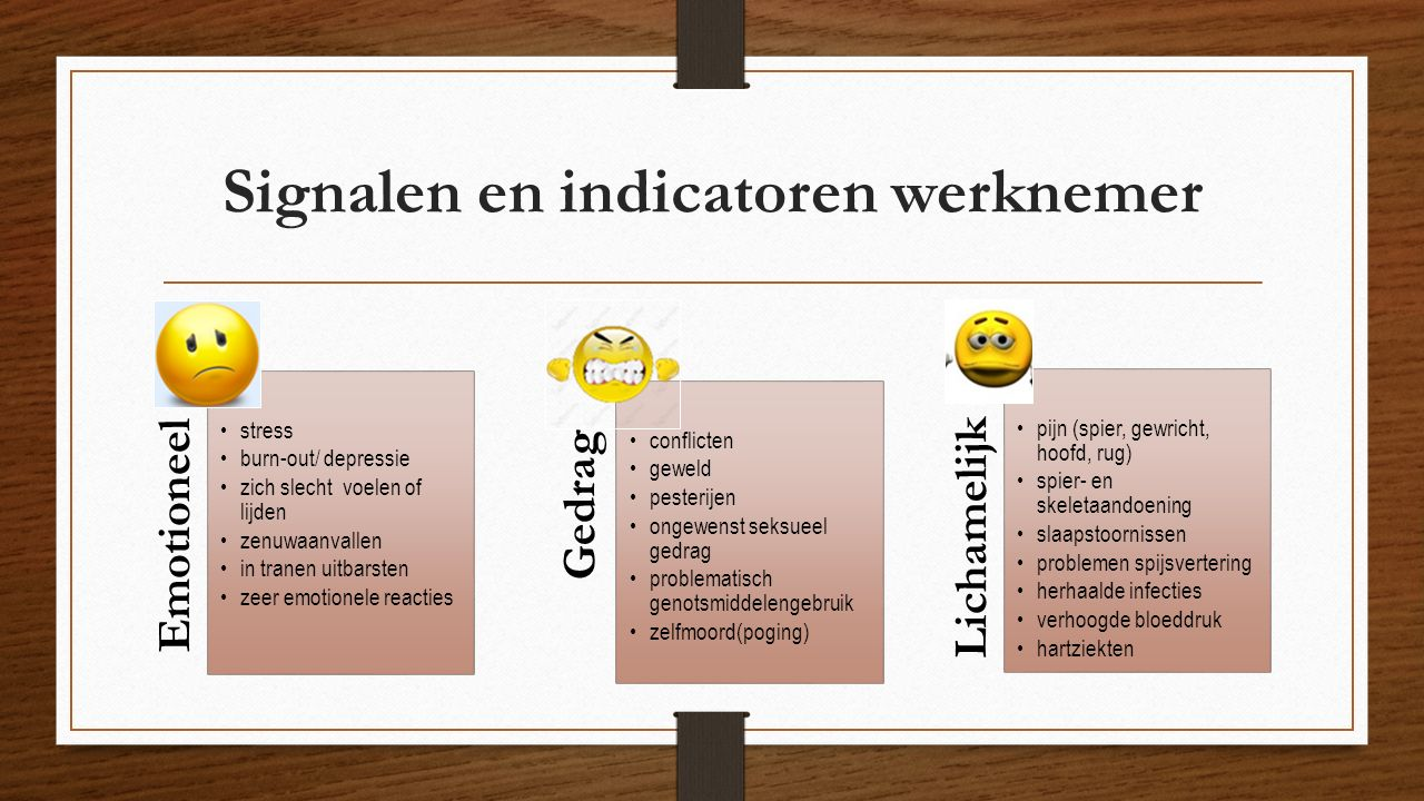 Signalen en indicatoren werknemer