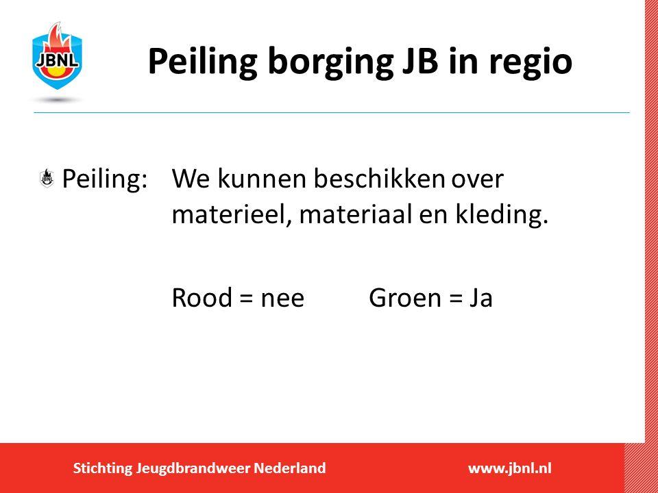 Peiling borging JB in regio