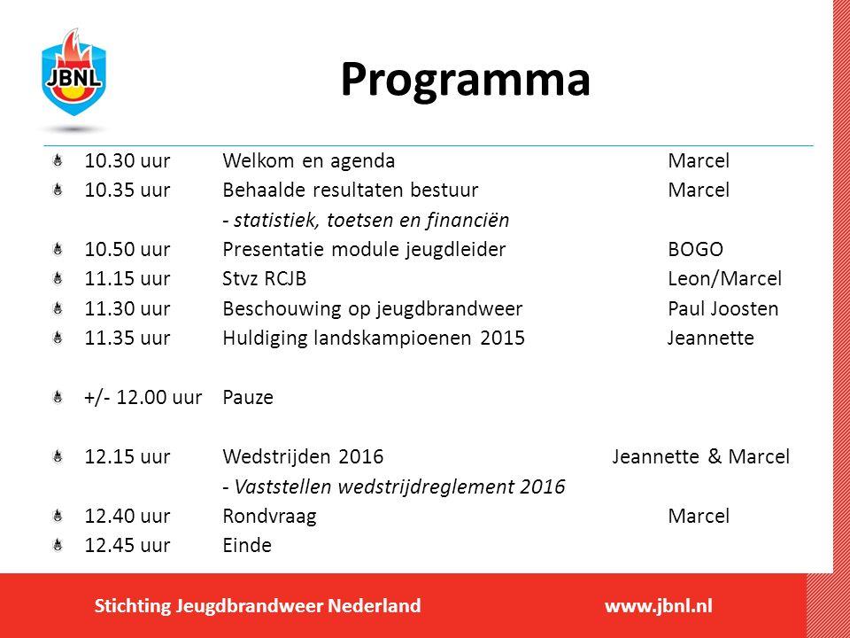 Programma 10.30 uur Welkom en agenda Marcel