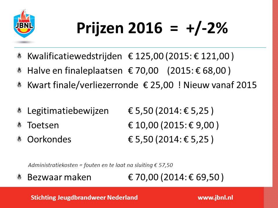 Prijzen 2016 = +/-2% Kwalificatiewedstrijden € 125,00 (2015: € 121,00 ) Halve en finaleplaatsen € 70,00 (2015: € 68,00 )