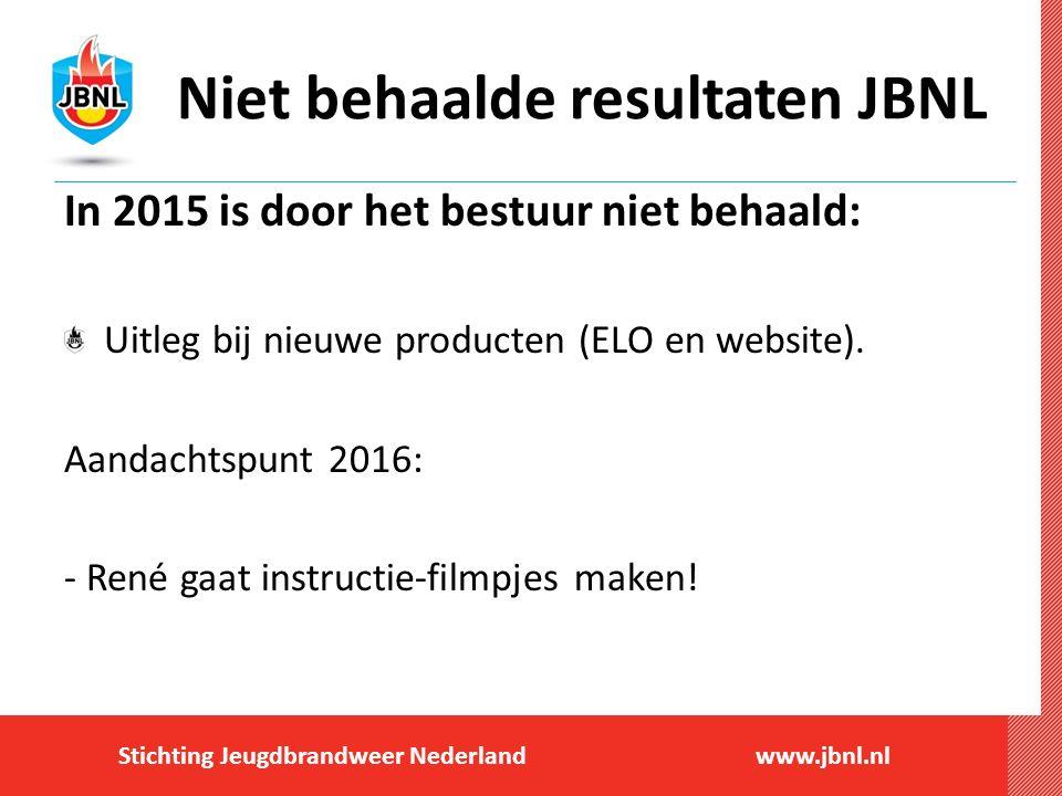 Niet behaalde resultaten JBNL