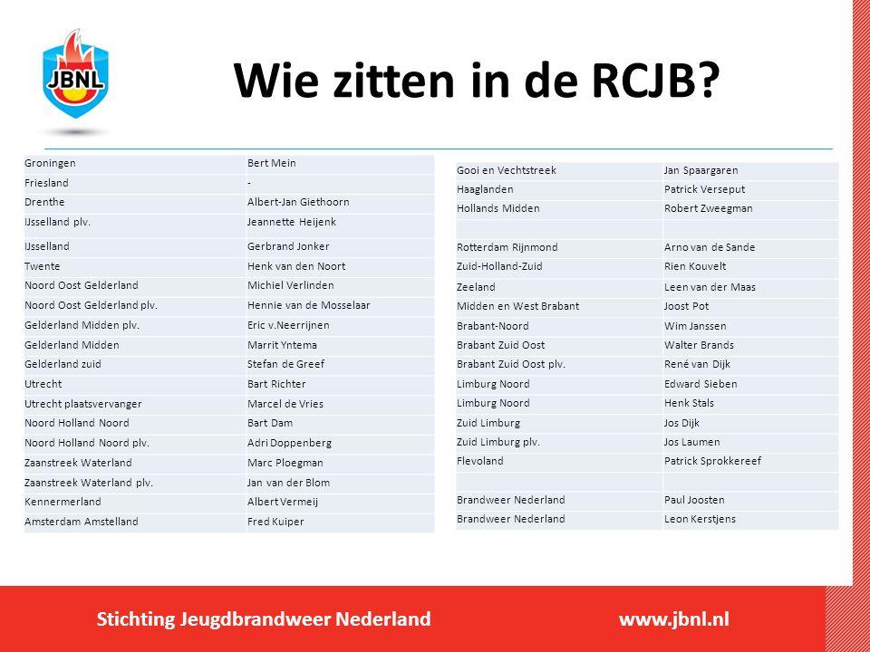 Wie zitten in de RCJB Groningen Bert Mein Friesland - Drenthe