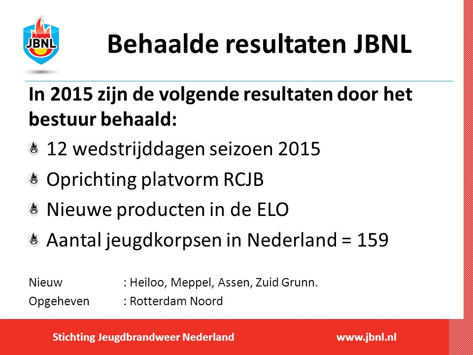 Behaalde resultaten JBNL