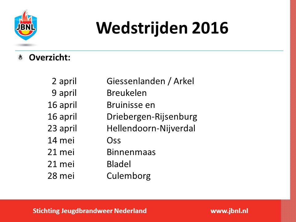 Wedstrijden 2016 Overzicht: 2 april Giessenlanden / Arkel