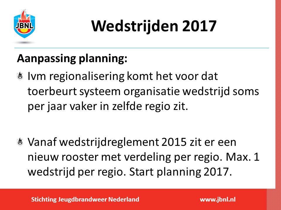 Wedstrijden 2017 Aanpassing planning: