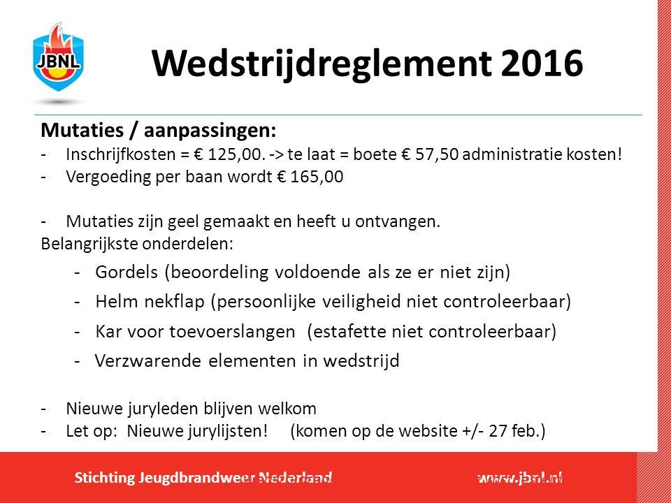 Wedstrijdreglement 2016 Mutaties / aanpassingen: