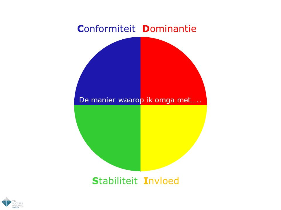 Conformiteit Dominantie Stabiliteit Invloed