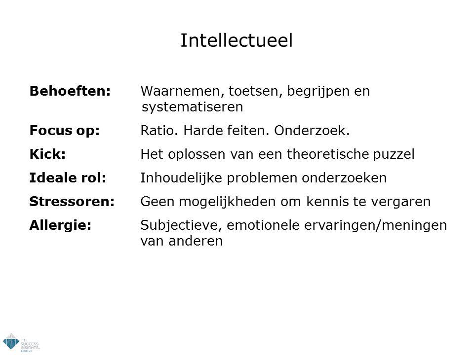 Intellectueel Behoeften: Waarnemen, toetsen, begrijpen en systematiseren. Focus op: Ratio. Harde feiten. Onderzoek.