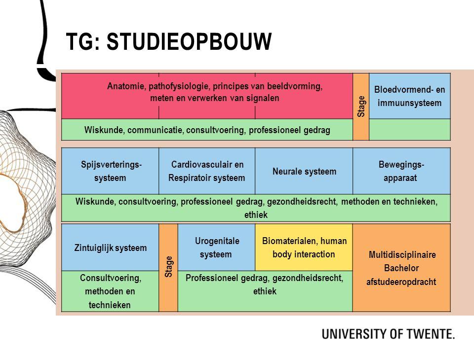 Tg: studieopbouw Stage Bloedvormend- en immuunsysteem