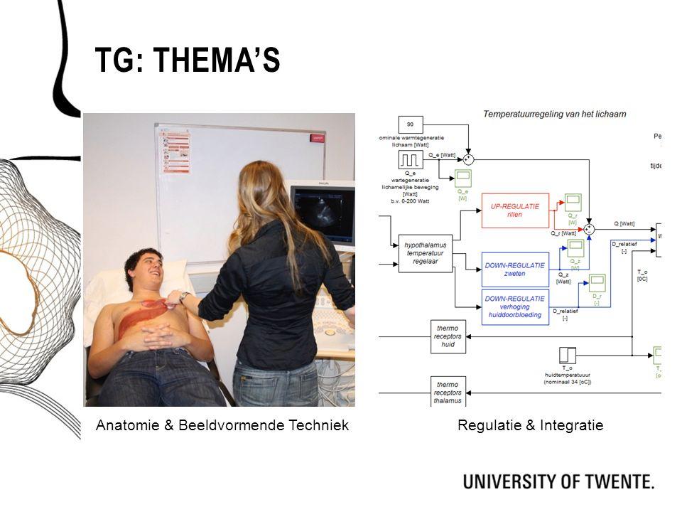 TG: thema's Anatomie & Beeldvormende Techniek Regulatie & Integratie