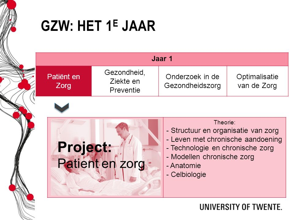 GZW: Het 1e jaar Project: Patient en zorg Jaar 1 Patiënt en Zorg