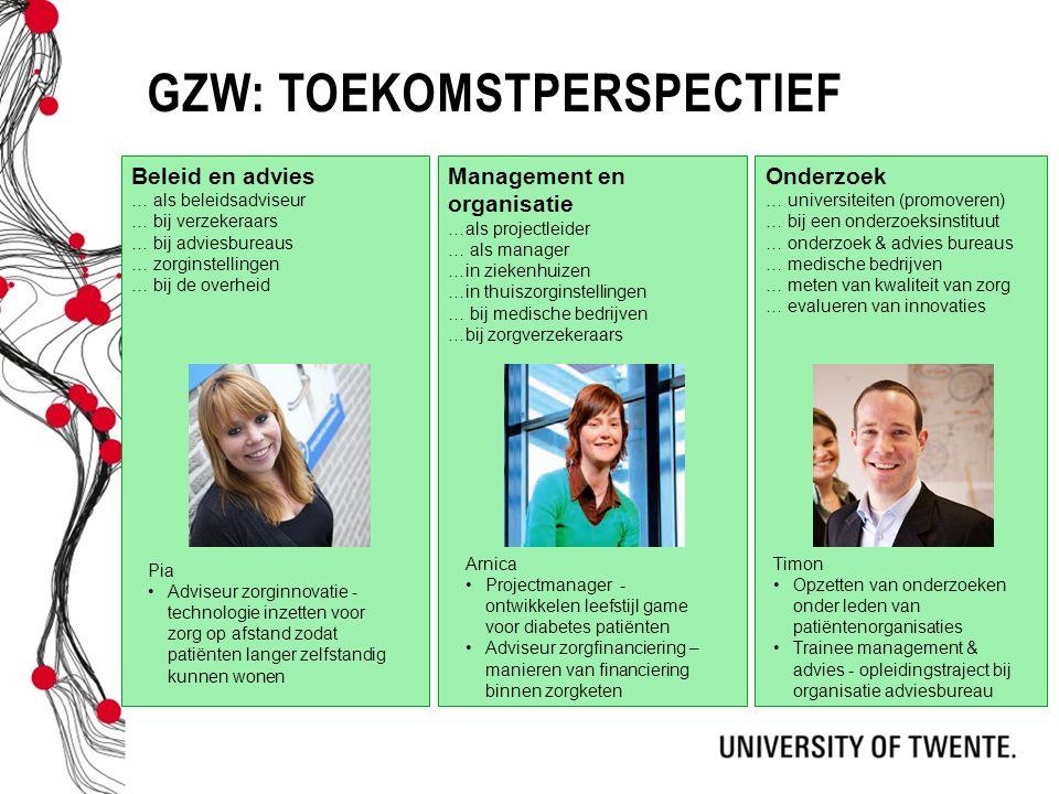 GZW: toekomstperspectief