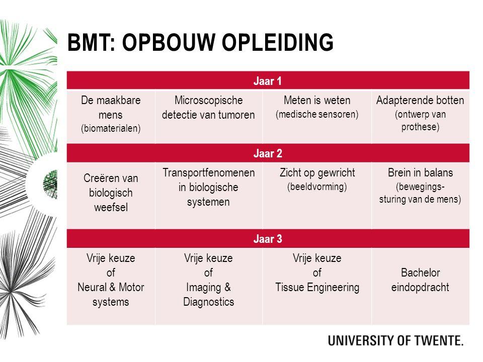 BMT: Opbouw opleiding Jaar 1 De maakbare mens (biomaterialen)