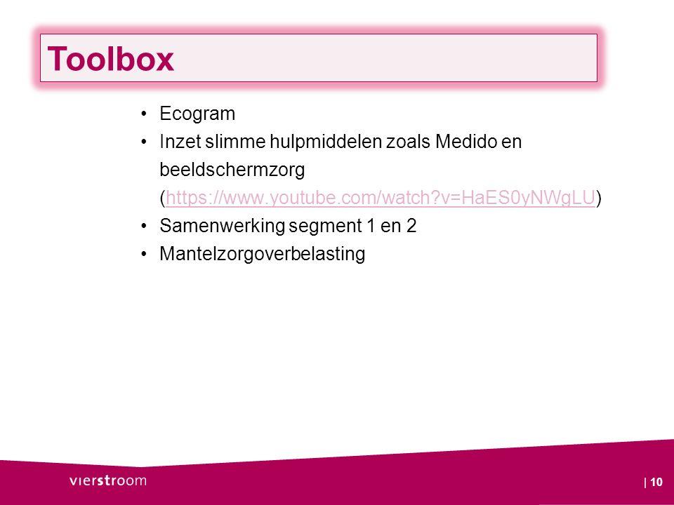 Toolbox Ecogram. Inzet slimme hulpmiddelen zoals Medido en beeldschermzorg (https://www.youtube.com/watch v=HaES0yNWgLU)