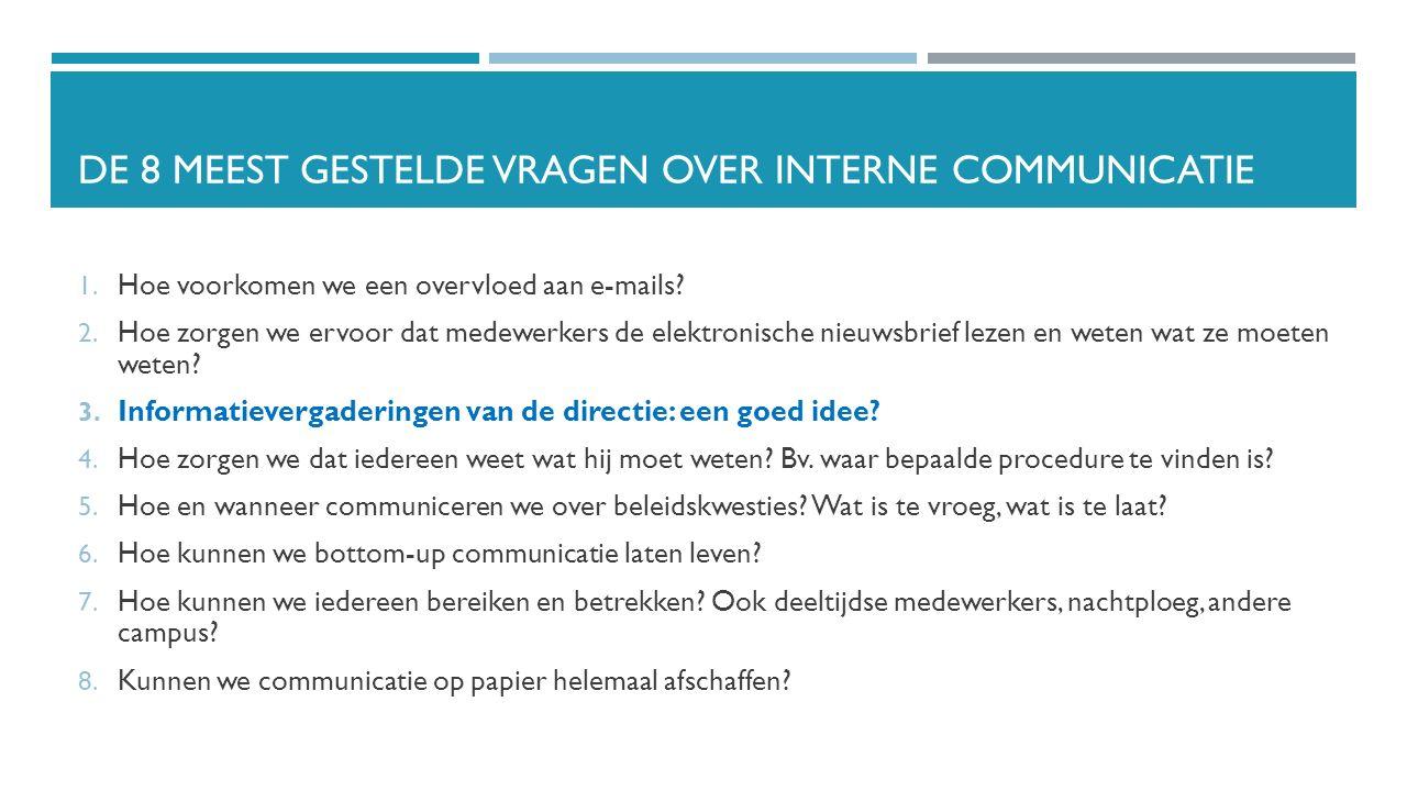 De 8 meest gestelde vragen over interne communicatie