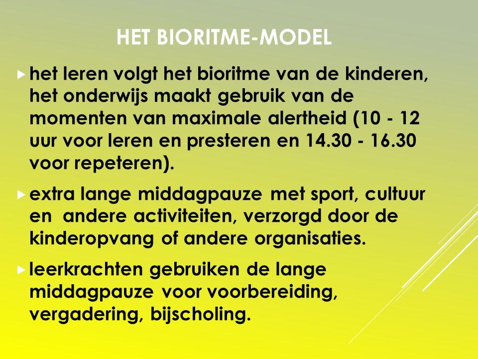 Het bioritme-model