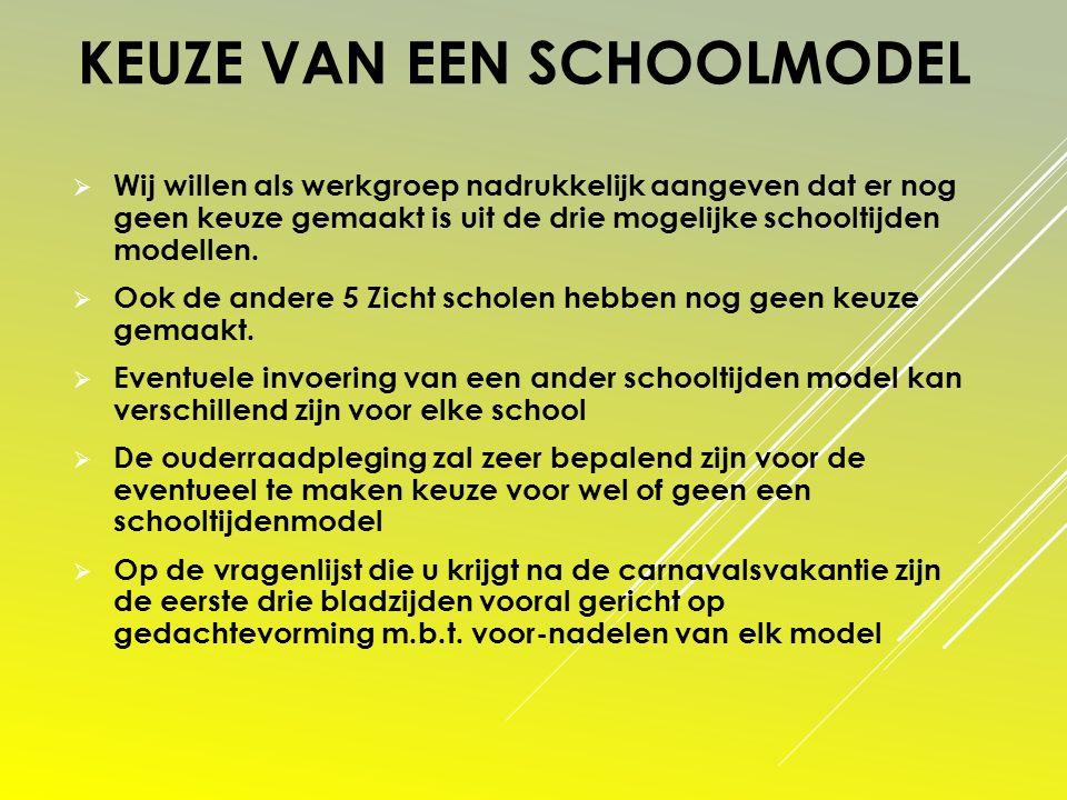 Keuze van een schoolmodel
