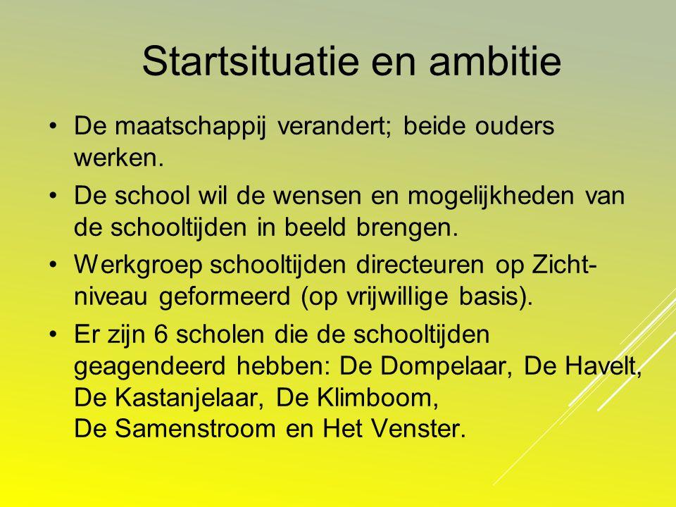 Startsituatie en ambitie