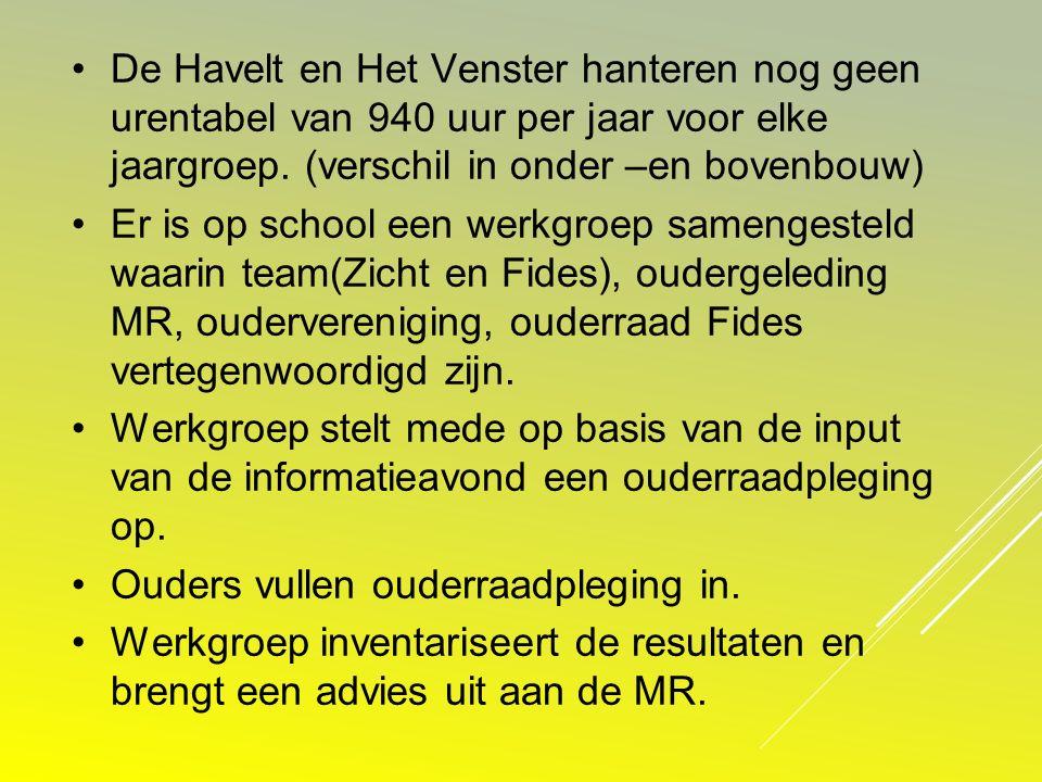 De Havelt en Het Venster hanteren nog geen urentabel van 940 uur per jaar voor elke jaargroep. (verschil in onder –en bovenbouw)