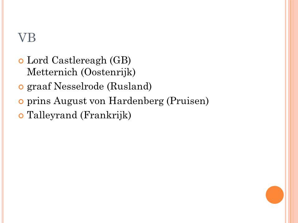 VB Lord Castlereagh (GB) Metternich (Oostenrijk)